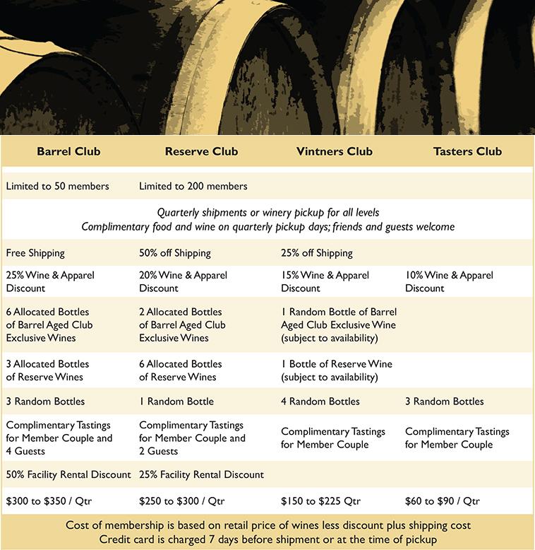 Kingman Wine Club